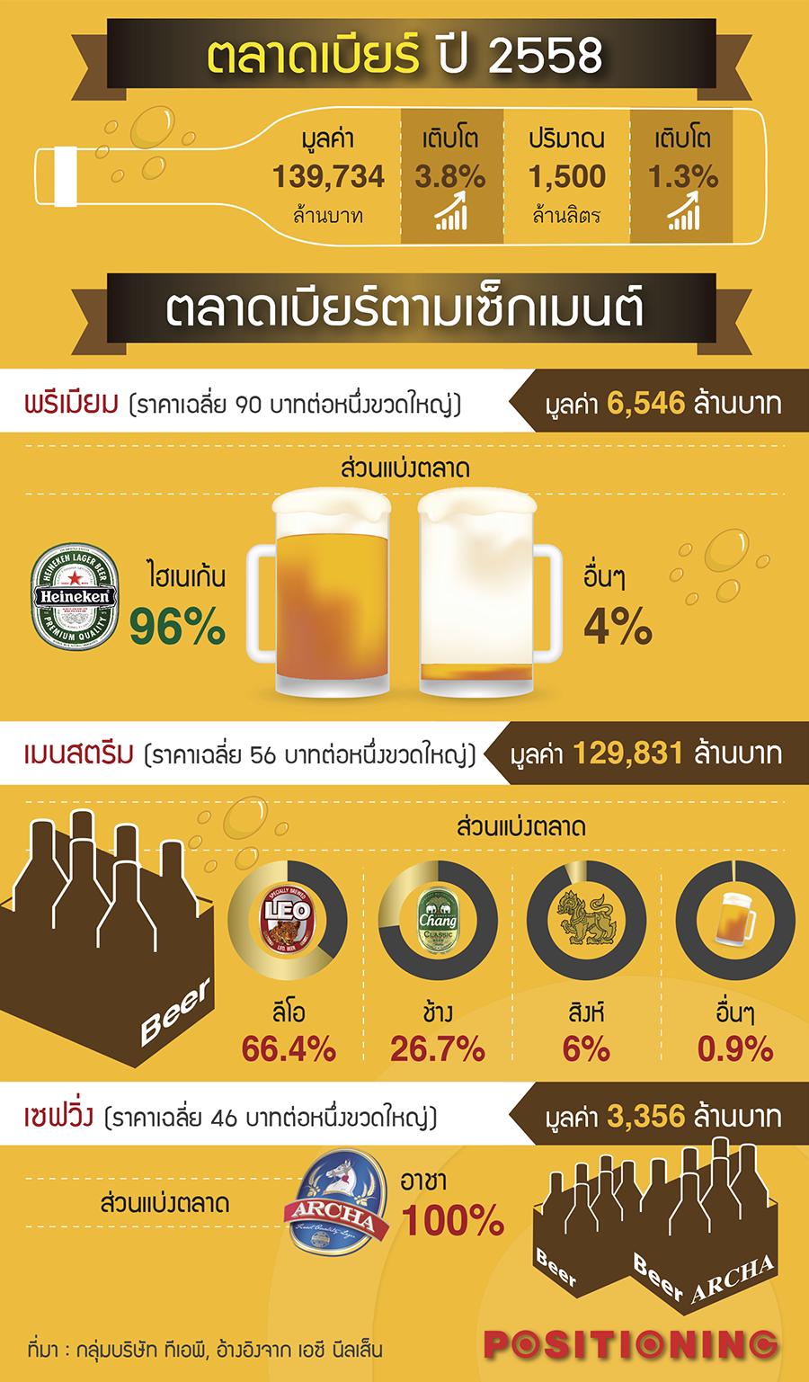 2_beers
