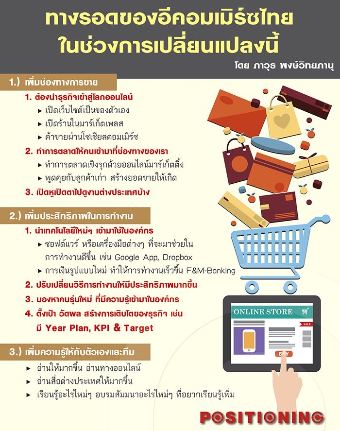 info3_ecommerce