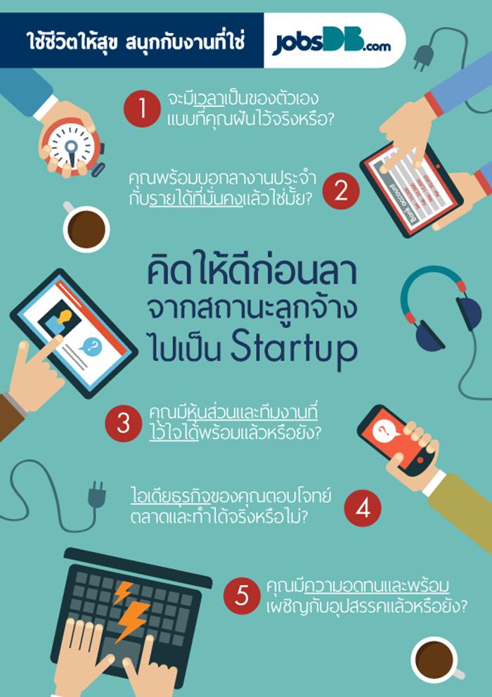 1_startup