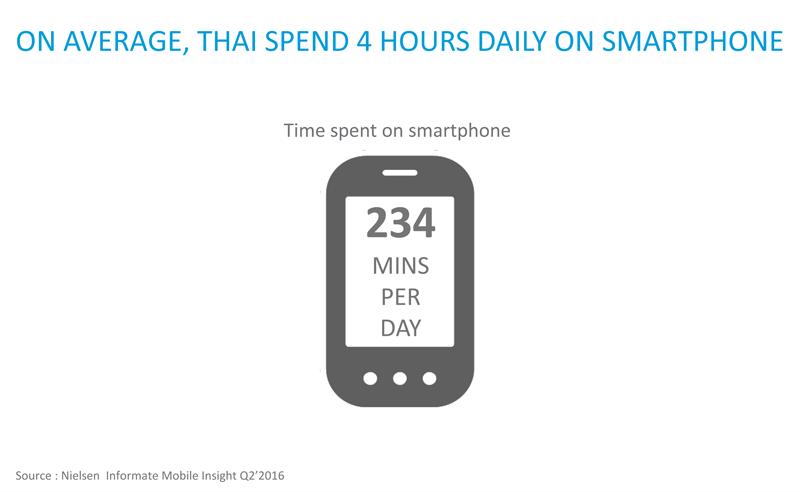 3_smarthphone