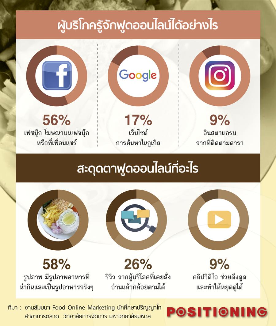 info1_food_online
