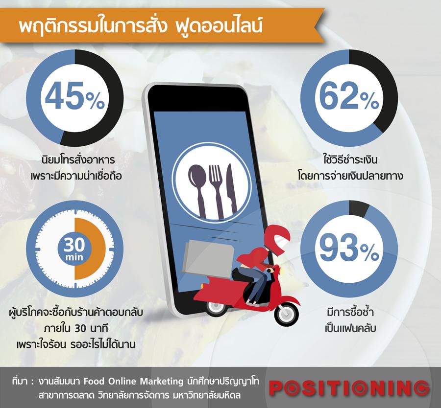 info4_food_online