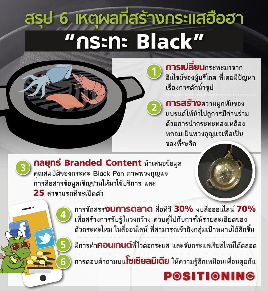 info_bar_b_q