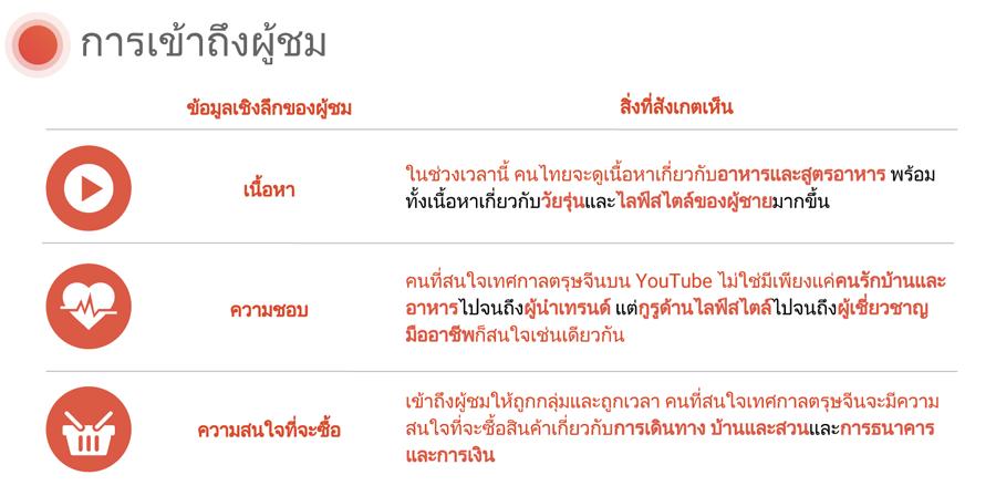 4_youtube