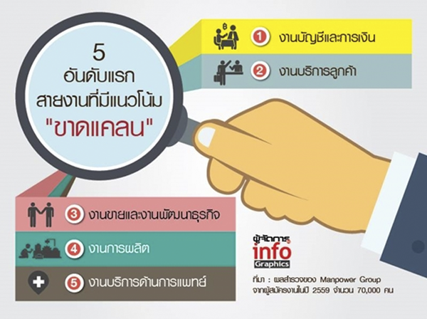 info2_work