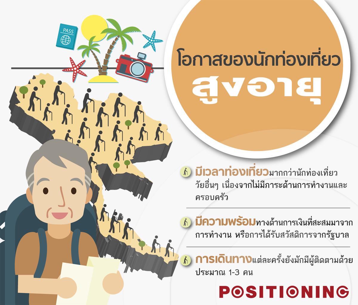 info_travelnew