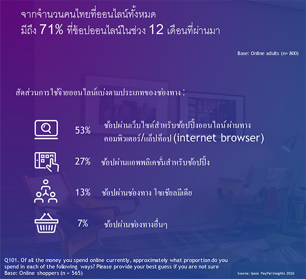 paypal-thailand-16