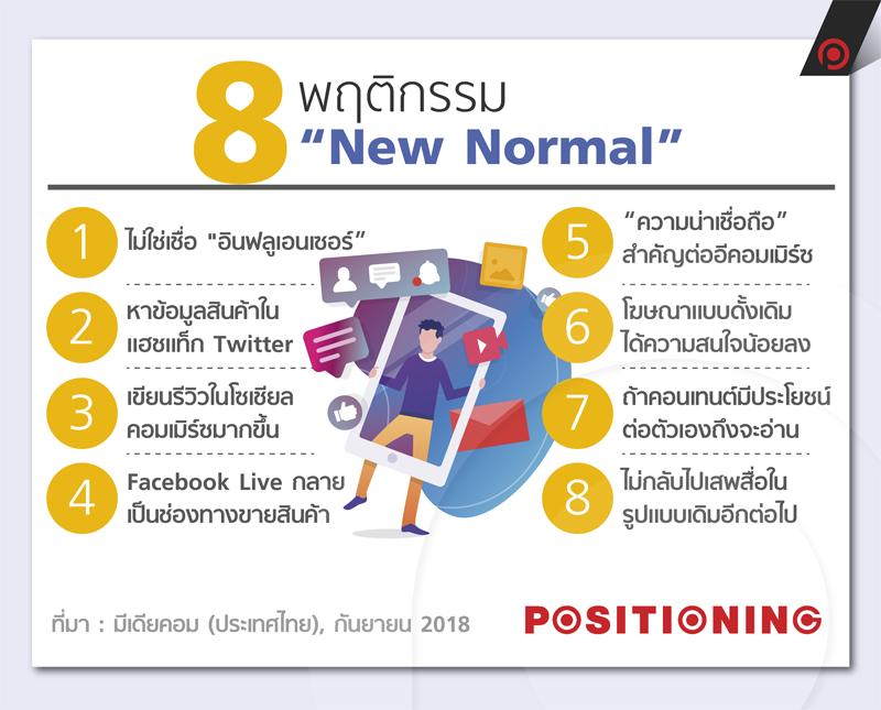 ปกต แต ไม ธรรมดา จ บตา 8 พฤต กรรมผ บร โภคย ค New Normal ไม เช อ